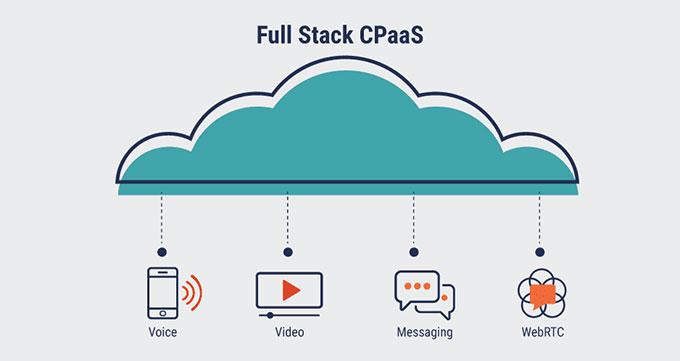 عملکردهای اصلی CPaaS