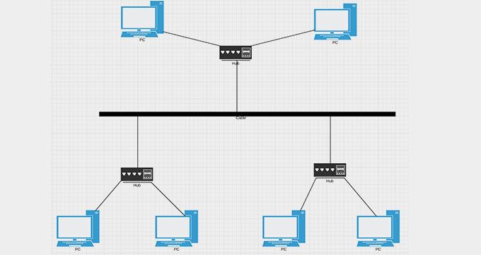 کاربردهای Hub
