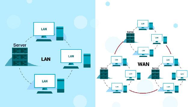 بررسی تفاوت شبکه LAN با WAN