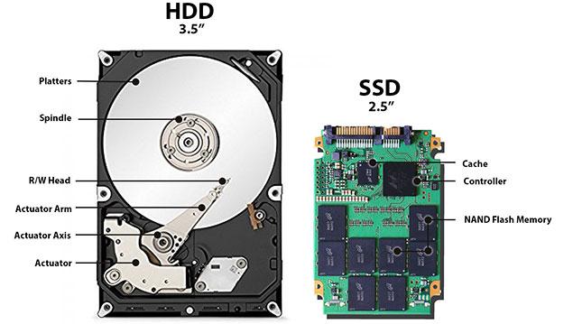 مقایسه طول عمر hdd و ssd